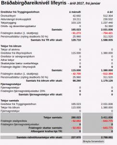 Smellið á myndina til að sjá í fullri stærð.
